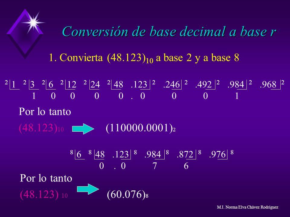 Por lo tanto (48.123) 10 (110000.0001) 2 Por lo tanto (48.123) 10 (60.076) 8 1. Convierta (48.123) 10 a base 2 y a base 8 2 1 2 3 2 6 2 12 2 24 2 48.1
