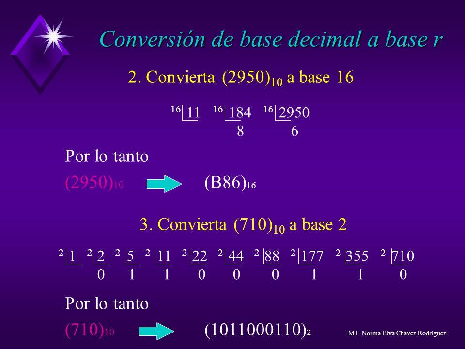 2. Convierta (2950) 10 a base 16 16 11 16 184 16 2950 8 6 Por lo tanto (2950) 10 (B86) 16 3. Convierta (710) 10 a base 2 Por lo tanto (710) 10 (101100