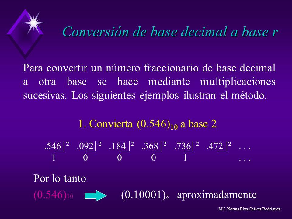 Para convertir un número fraccionario de base decimal a otra base se hace mediante multiplicaciones sucesivas. Los siguientes ejemplos ilustran el mét
