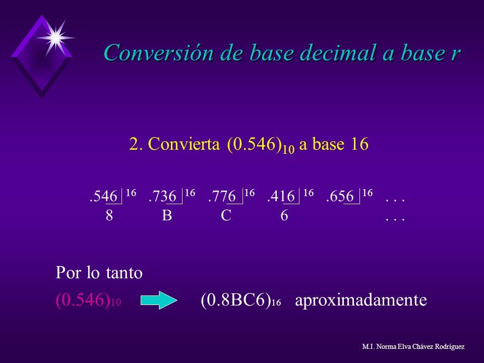 2. Convierta (0.546) 10 a base 16 Por lo tanto (0.546) 10 (0.8BC6) 16 aproximadamente.546 16.736 16.776 16.416 16.656 16... 8 B C 6... Conversión de b