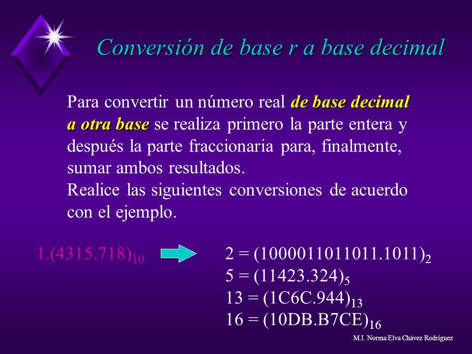 1.(4315.718) 10 2 = (1000011011011.1011) 2 5 = (11423.324) 5 13 = (1C6C.944) 13 16 = (10DB.B7CE) 16 Conversión de base r a base decimal de base decima