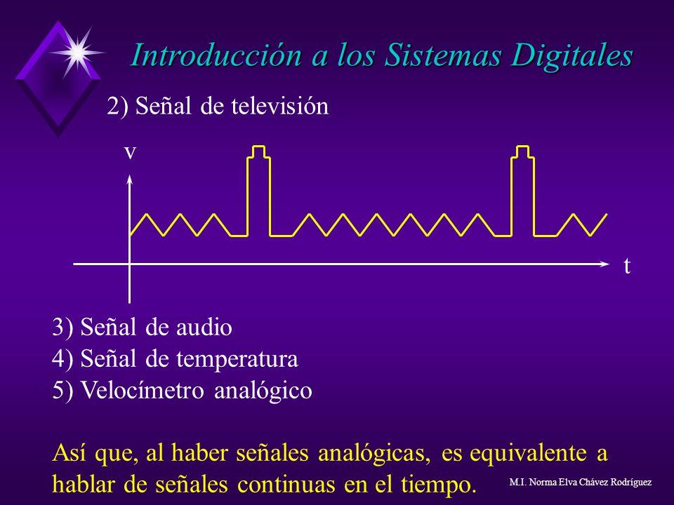 v t 3) Señal de audio 4) Señal de temperatura 5) Velocímetro analógico Así que, al haber señales analógicas, es equivalente a hablar de señales contin
