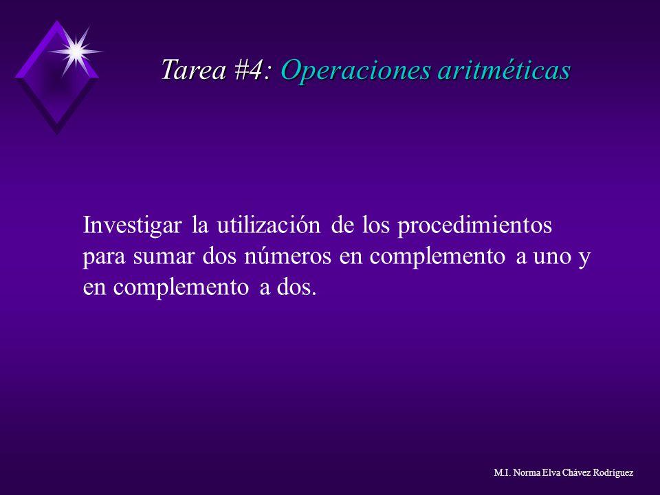 Tarea #4: Operaciones aritméticas Investigar la utilización de los procedimientos para sumar dos números en complemento a uno y en complemento a dos.