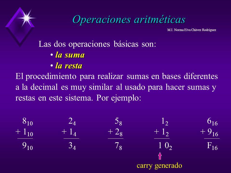 Operaciones aritméticas Las dos operaciones básicas son: la suma la resta El procedimiento para realizar sumas en bases diferentes a la decimal es muy