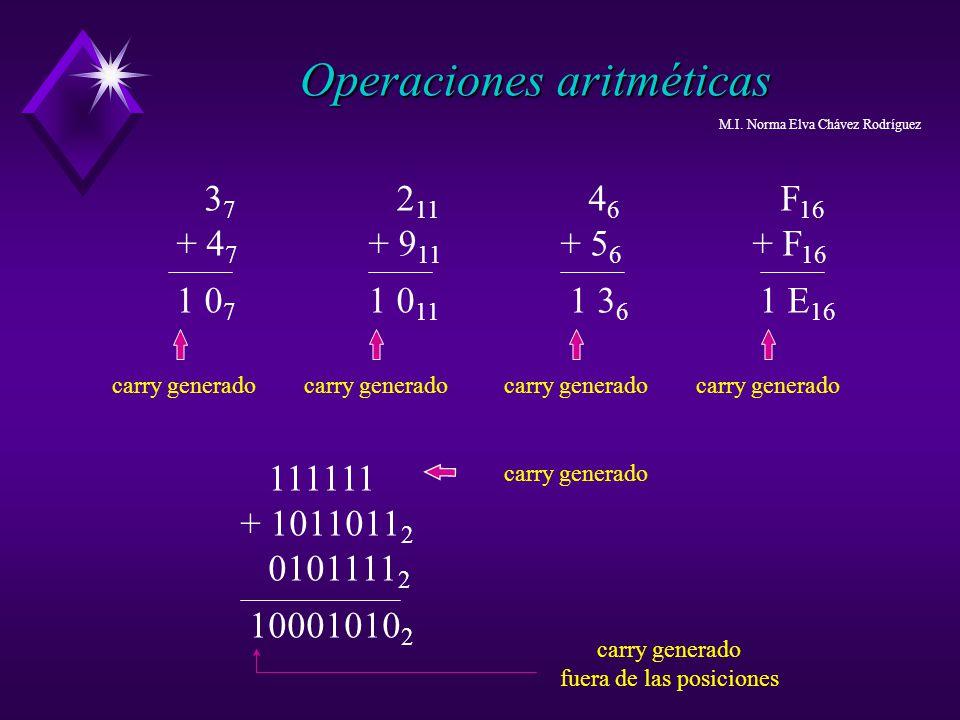 Operaciones aritméticas 3 7 2 11 4 6 F 16 + 4 7 + 9 11 + 5 6 + F 16 1 0 7 1 0 11 1 3 6 1 E 16 carry generado 111111 + 1011011 2 0101111 2 10001010 2 c