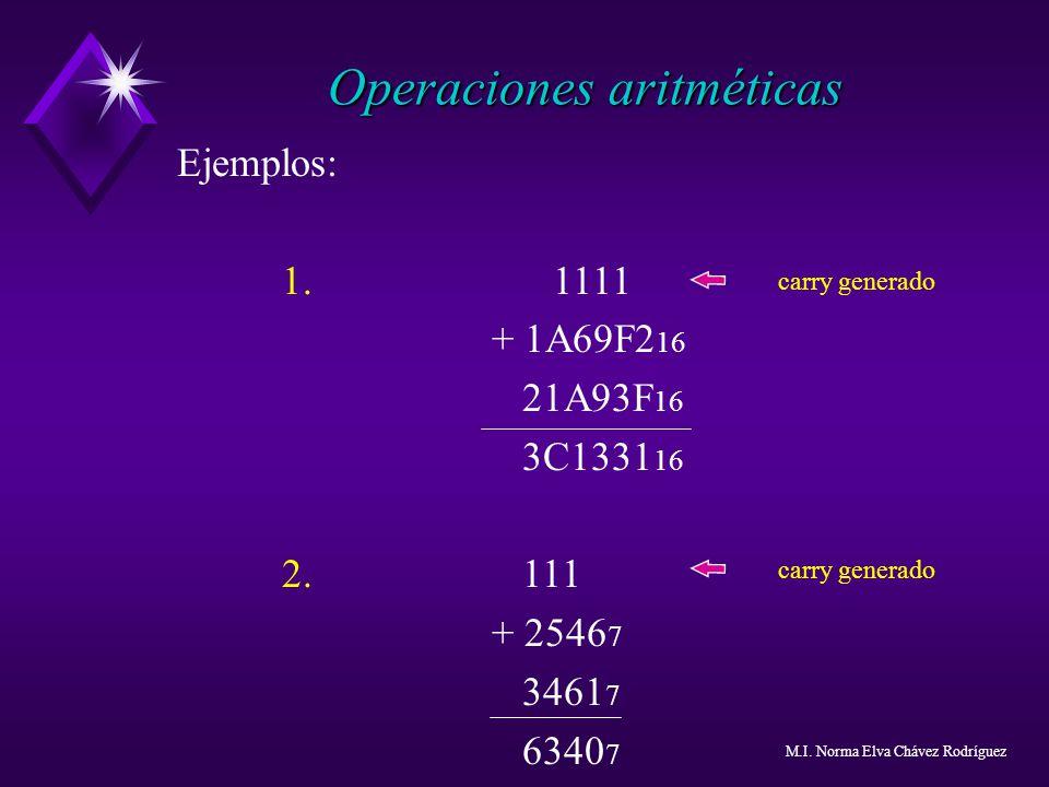 Ejemplos: 1. 1111 + 1A69F2 16 21A93F 16 3C1331 16 2. 111 + 2546 7 3461 7 6340 7 Operaciones aritméticas carry generado M.I. Norma Elva Chávez Rodrígue