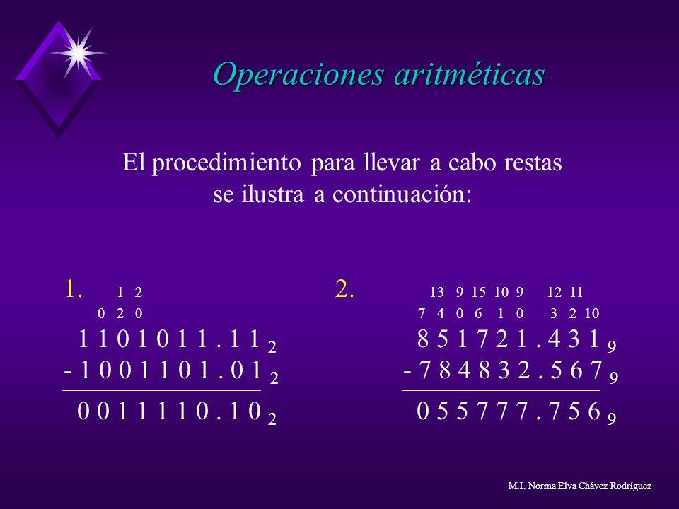El procedimiento para llevar a cabo restas se ilustra a continuación: 1. 1 2 2. 13 9 15 10 9 12 11 0 2 0 7 4 0 6 1 0 3 2 10 1 1 0 1 0 1 1. 1 1 2 8 5 1