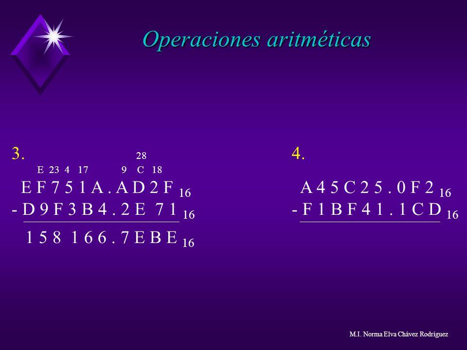 Operaciones aritméticas 3. 28 4. E 23 4 17 9 C 18 E F 7 5 1 A. A D 2 F 16 A 4 5 C 2 5. 0 F 2 16 - D 9 F 3 B 4. 2 E 7 1 16 - F 1 B F 4 1. 1 C D 16 1 5