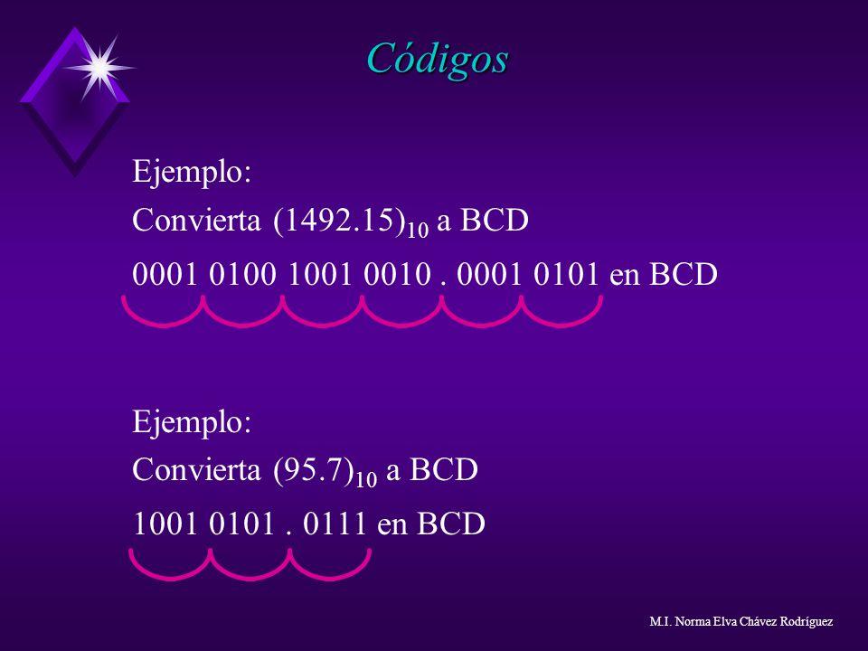 Ejemplo: Convierta (1492.15) 10 a BCD 0001 0100 1001 0010. 0001 0101 en BCD Ejemplo: Convierta (95.7) 10 a BCD 1001 0101. 0111 en BCD Códigos M.I. Nor