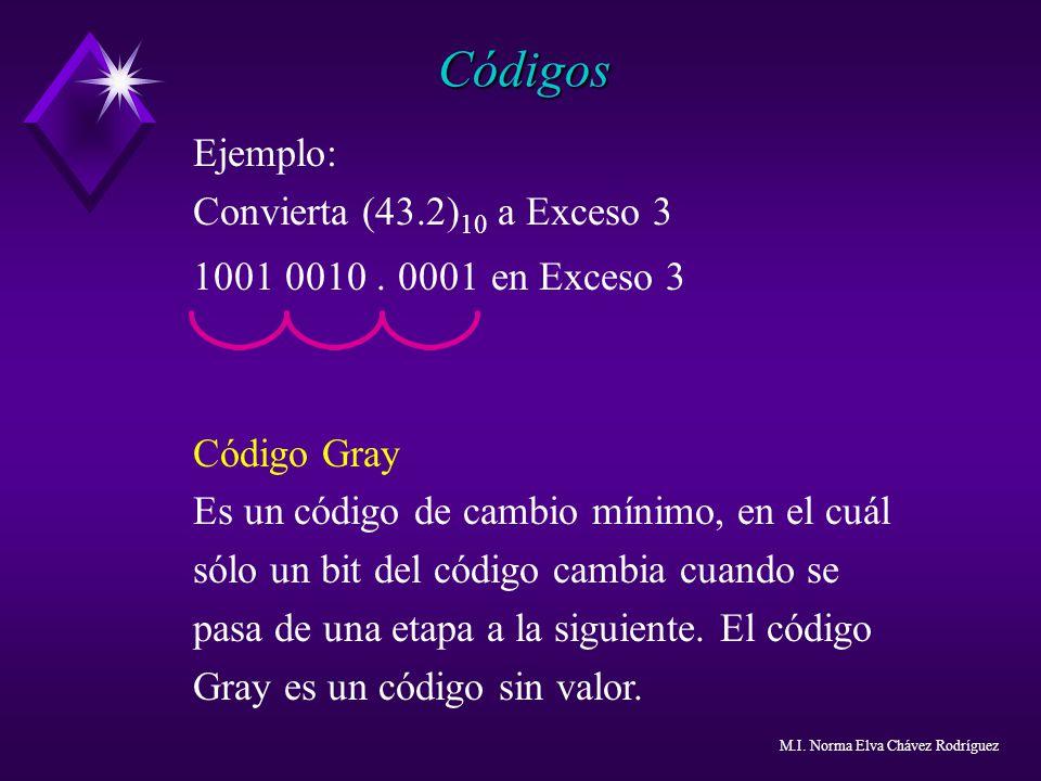 Ejemplo: Convierta (43.2) 10 a Exceso 3 1001 0010. 0001 en Exceso 3 Código Gray Es un código de cambio mínimo, en el cuál sólo un bit del código cambi