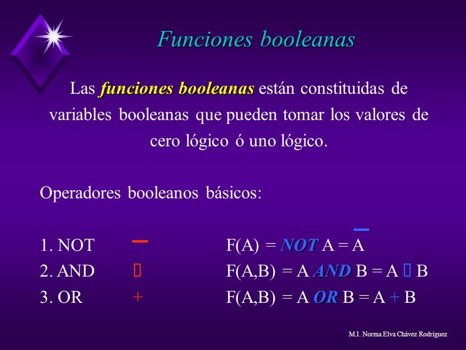 funciones booleanas Las funciones booleanas están constituidas de variables booleanas que pueden tomar los valores de cero lógico ó uno lógico. Operad