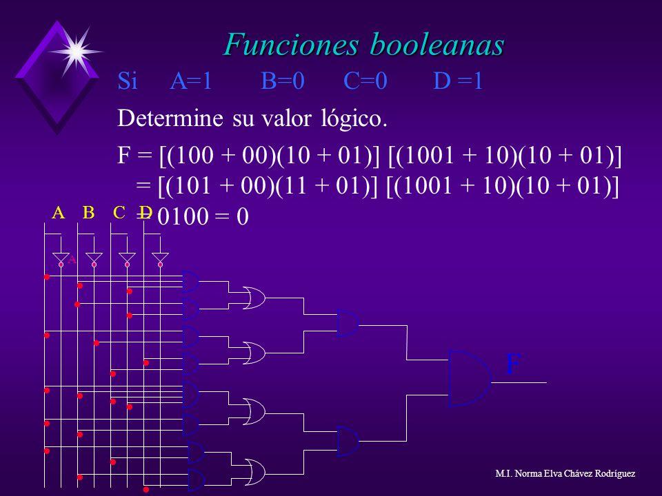 Si A=1 B=0 C=0 D =1 Determine su valor lógico. F = [(100 + 00)(10 + 01)] [(1001 + 10)(10 + 01)] = [(101 + 00)(11 + 01)] [(1001 + 10)(10 + 01)] = 0100