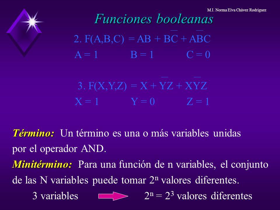 2. F(A,B,C) = AB + BC + ABC A = 1B = 1C = 0 3. F(X,Y,Z) = X + YZ + XYZ X = 1Y = 0Z = 1 Término: Término: Un término es una o más variables unidas por