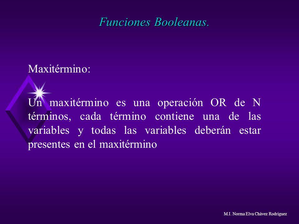 Funciones Booleanas. Maxitérmino: Un maxitérmino es una operación OR de N términos, cada término contiene una de las variables y todas las variables d
