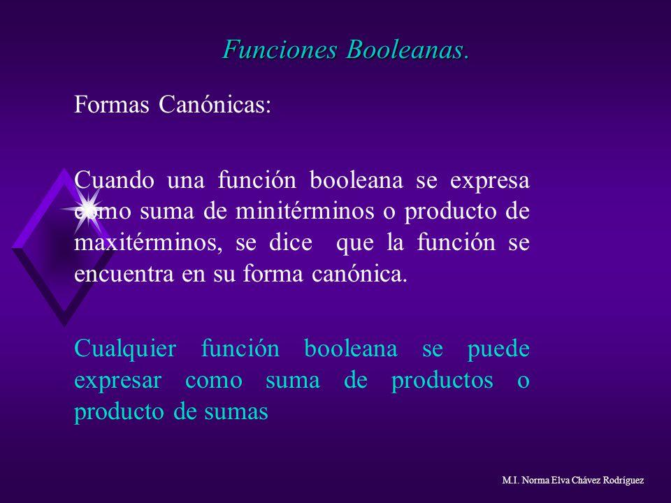 Funciones Booleanas. Formas Canónicas: Cuando una función booleana se expresa como suma de minitérminos o producto de maxitérminos, se dice que la fun