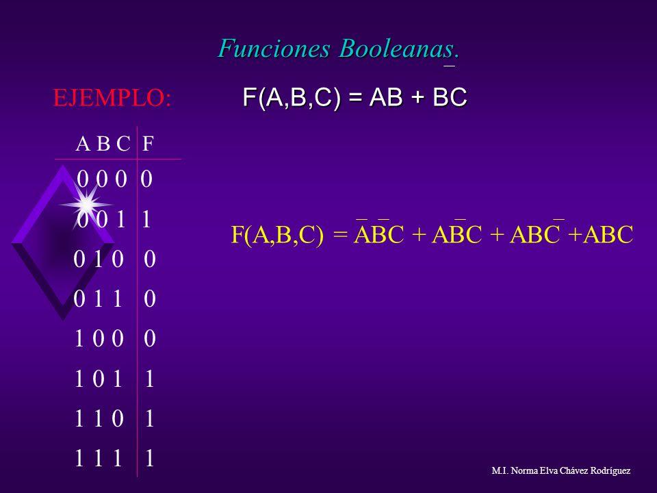 Funciones Booleanas. A B C F 0 0 0 0 1 1 0 1 0 0 0 1 1 0 1 0 0 0 1 0 1 1 1 1 0 1 1 1 F(A,B,C) = AB + BC EJEMPLO: F(A,B,C) = AB + BC F(A,B,C) = ABC + A