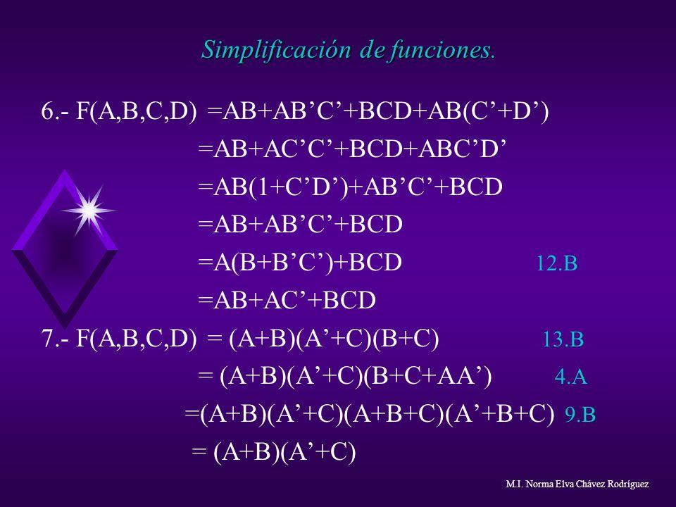 Simplificación de funciones. 6.- F(A,B,C,D) =AB+ABC+BCD+AB(C+D) =AB+ACC+BCD+ABCD =AB(1+CD)+ABC+BCD =AB+ABC+BCD =A(B+BC)+BCD 12.B =AB+AC+BCD 7.- F(A,B,