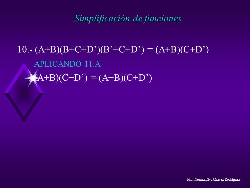 Simplificación de funciones. 10.- (A+B)(B+C+D)(B+C+D) = (A+B)(C+D) APLICANDO 11.A (A+B)(C+D) = (A+B)(C+D) M.I. Norma Elva Chávez Rodríguez