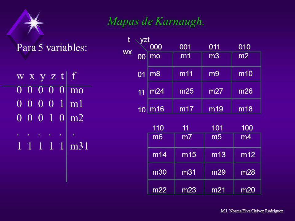 Mapas de Karnaugh. Para 5 variables: w x y z t f 0 0 0 0 0 mo 0 0 0 0 1 m1 0 0 0 1 0 m2... 1 1 1 1 1 m31 wx t 000 001011010 mo m1m3m2 m8m11m9m10 m24m2