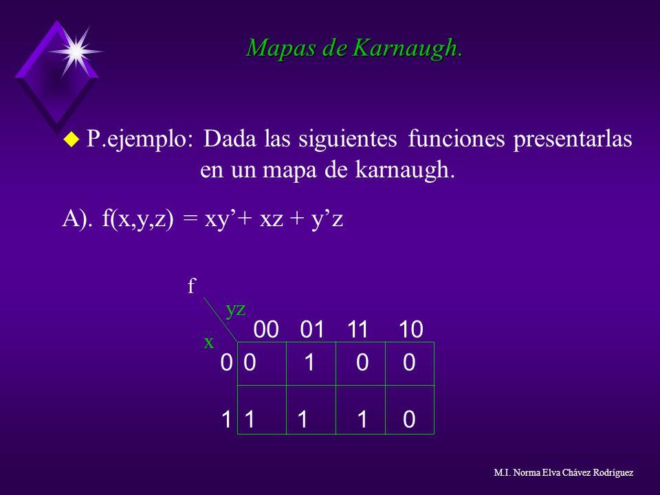 Mapas de Karnaugh. u P.ejemplo: Dada las siguientes funciones presentarlas en un mapa de karnaugh. A). f(x,y,z) = xy+ xz + yz yz x 00 01 11 10 0 1 0 0