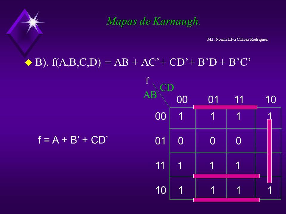 Mapas de Karnaugh. u B). f(A,B,C,D) = AB + AC+ CD+ BD + BC AB 00 1 1 1 1 01 0 0 0 1 11 1 1 1 1 10 1 1 1 1 CD 00 01 11 10 f = A + B + CD f M.I. Norma E