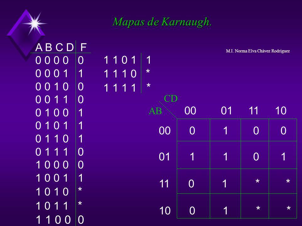 Mapas de Karnaugh. A B C D F 0 0 0 0 0 0 0 0 1 1 0 0 1 0 0 0 0 1 1 0 0 1 0 0 1 0 1 0 1 1 0 1 1 0 1 0 1 1 1 0 1 0 0 0 0 1 0 0 1 1 1 0 1 0 * 1 0 1 1 * 1