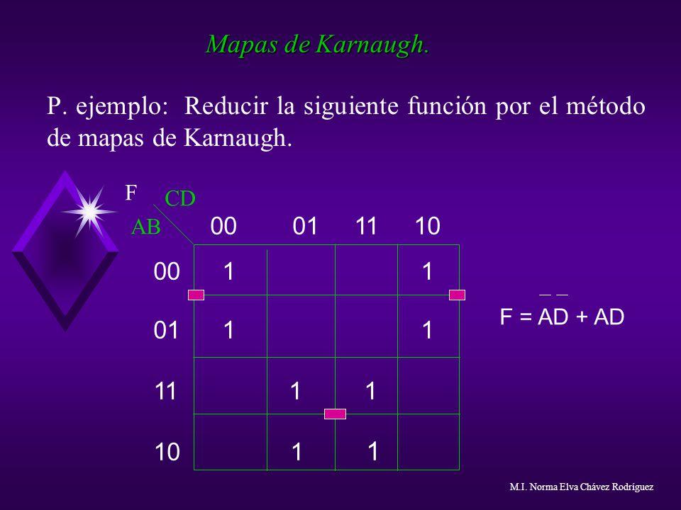 Mapas de Karnaugh. P. ejemplo: Reducir la siguiente función por el método de mapas de Karnaugh. 00 1 1 01 1 1 11 1 1 10 1 1 00 01 11 10 CD AB F = AD +