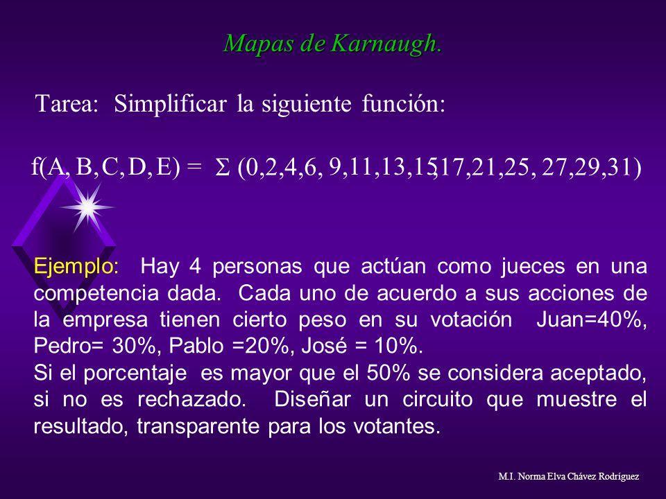 Mapas de Karnaugh. Tarea: Simplificar la siguiente función: f(A,B,C,D,E)= (0,2,4,6, 9,11,13,15, 17,21,25, 27,29,31) Ejemplo: Hay 4 personas que actúan