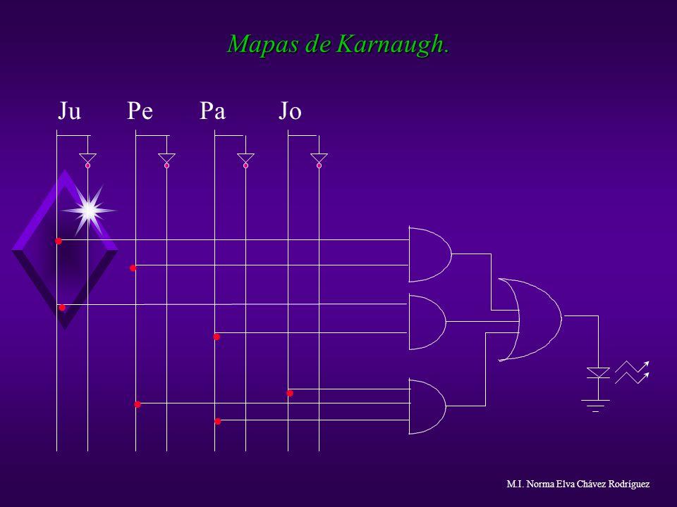 Mapas de Karnaugh. Ju Pe Pa Jo....... M.I. Norma Elva Chávez Rodríguez