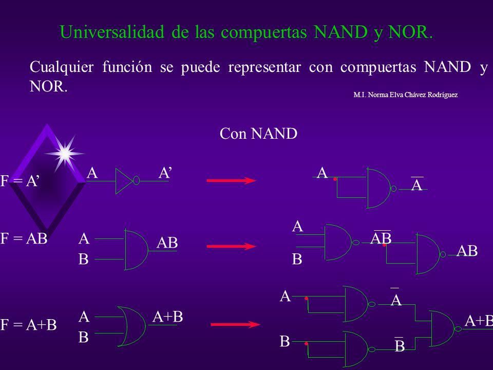 Cualquier función se puede representar con compuertas NAND y NOR. Con NAND Universalidad de las compuertas NAND y NOR. F = A F = AB F = A+B A A B AB A