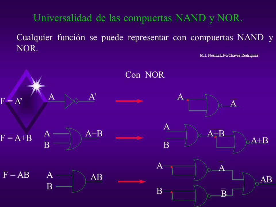 Cualquier función se puede representar con compuertas NAND y NOR. Con NOR Universalidad de las compuertas NAND y NOR. F = A A F = ABA B AB F = A+B A B