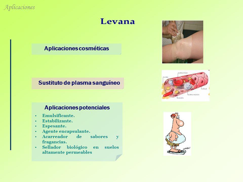 Aplicaciones cosméticas Sustituto de plasma sanguíneo Aplicaciones potenciales Emulsificante. Estabilizante. Espesante. Agente encapsulante. Acarreado
