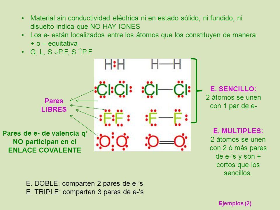 Material sin conductividad eléctrica ni en estado sólido, ni fundido, ni disuelto indica que NO HAY IONES Los e- están localizados entre los átomos qu