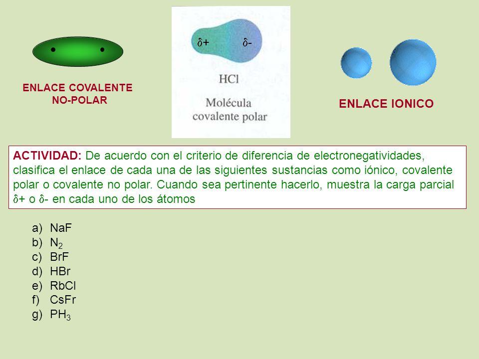 ENLACE COVALENTE NO-POLAR + - ENLACE IONICO ACTIVIDAD: De acuerdo con el criterio de diferencia de electronegatividades, clasifica el enlace de cada u