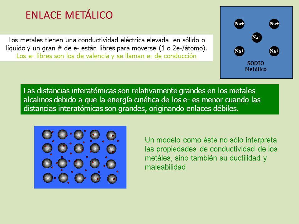 ENLACE METÁLICO SODIO Metálico Na+ Los metales tienen una conductividad eléctrica elevada en sólido o líquido y un gran # de e- están libres para move