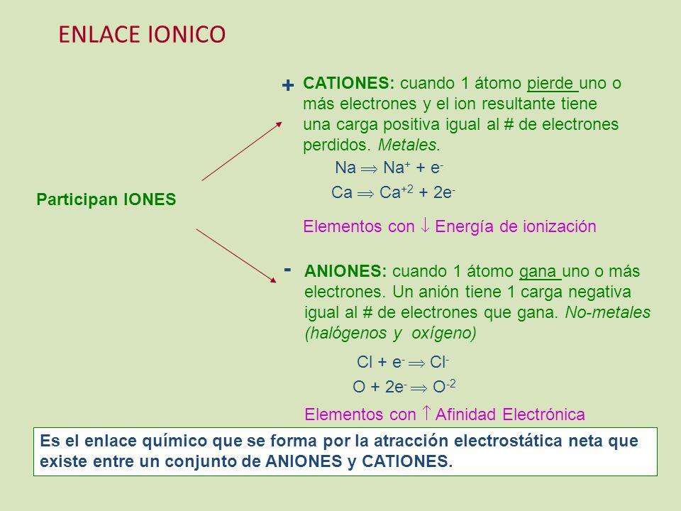 ENLACE IONICO Participan IONES + CATIONES: cuando 1 átomo pierde uno o más electrones y el ion resultante tiene una carga positiva igual al # de elect