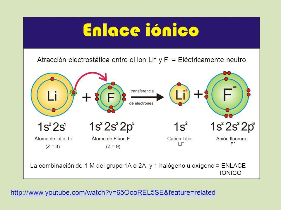 http://www.youtube.com/watch?v=65OooREL5SE&feature=related La combinación de 1 M del grupo 1A o 2A y 1 halógeno u oxígeno = ENLACE IONICO Atracción el