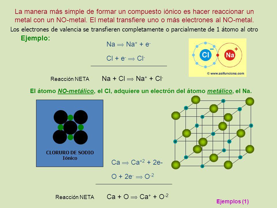 La manera más simple de formar un compuesto iónico es hacer reaccionar un metal con un NO-metal. El metal transfiere uno o más electrones al NO-metal.