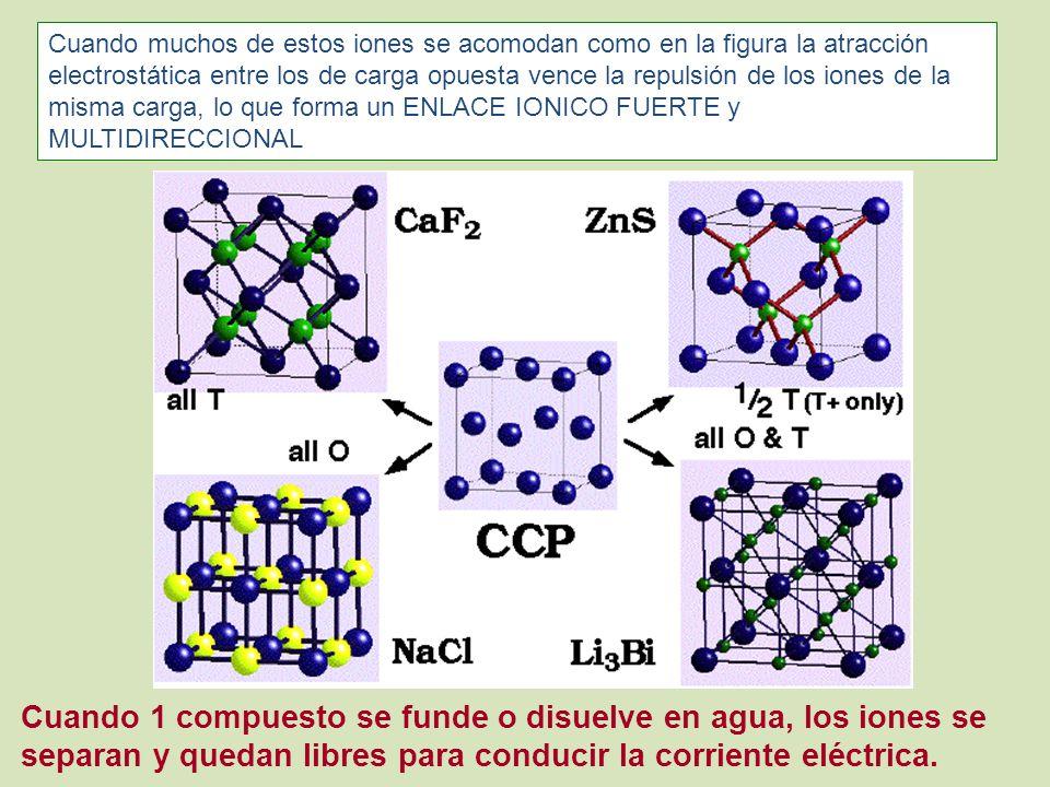 Cuando muchos de estos iones se acomodan como en la figura la atracción electrostática entre los de carga opuesta vence la repulsión de los iones de l
