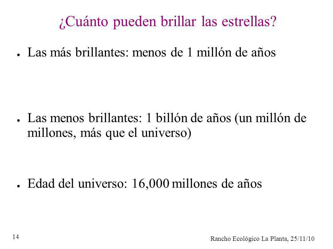 Rancho Ecológico La Planta, 25/11/10 14 ¿Cuánto pueden brillar las estrellas? Las más brillantes: menos de 1 millón de años Las menos brillantes: 1 bi