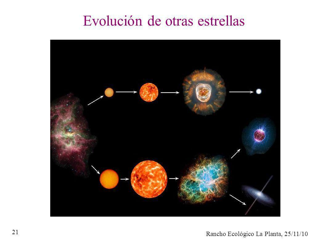 Rancho Ecológico La Planta, 25/11/10 21 Evolución de otras estrellas