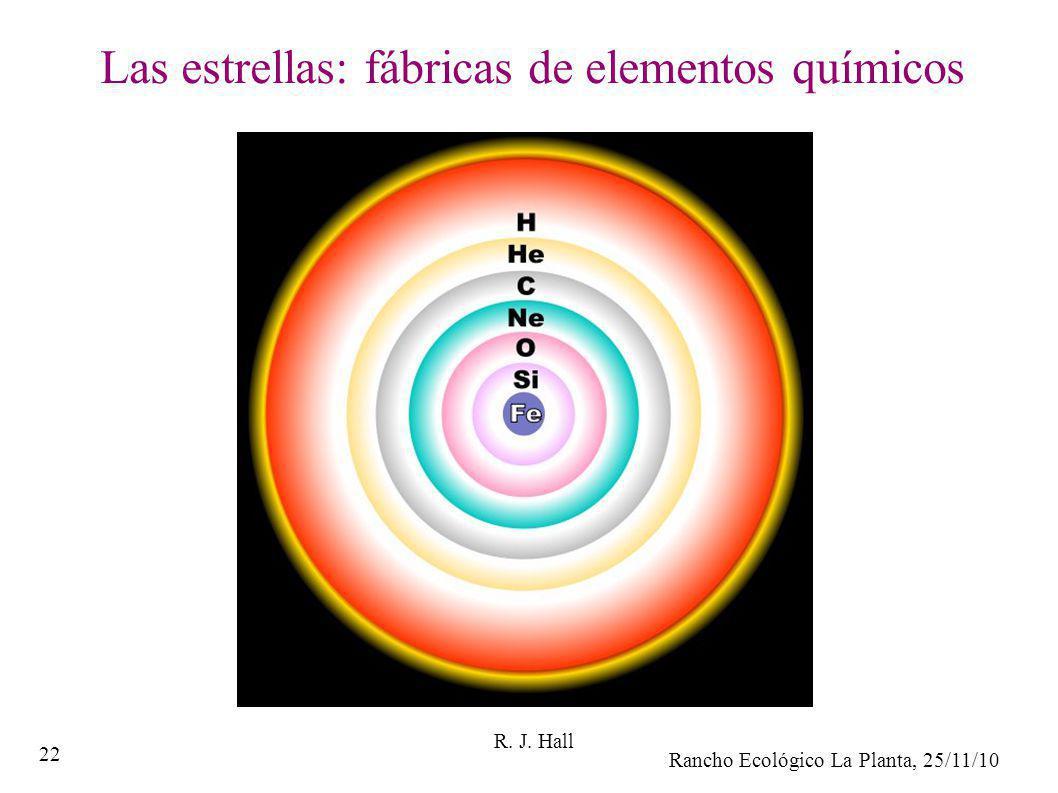 Rancho Ecológico La Planta, 25/11/10 22 Las estrellas: fábricas de elementos químicos R. J. Hall