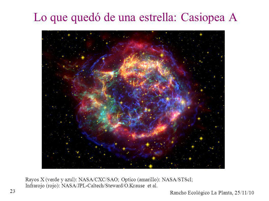 Rancho Ecológico La Planta, 25/11/10 23 Lo que quedó de una estrella: Casiopea A Rayos X (verde y azul): NASA/CXC/SAO; Optico (amarillo): NASA/STScI;