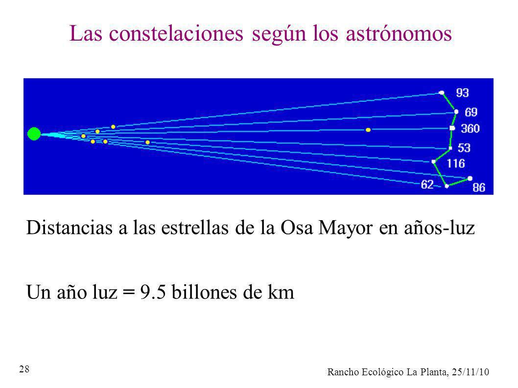 Rancho Ecológico La Planta, 25/11/10 28 Las constelaciones según los astrónomos Distancias a las estrellas de la Osa Mayor en años-luz Un año luz = 9.