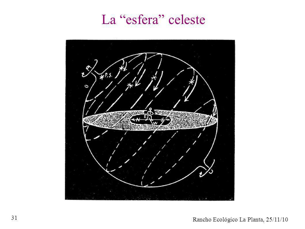 Rancho Ecológico La Planta, 25/11/10 31 La esfera celeste