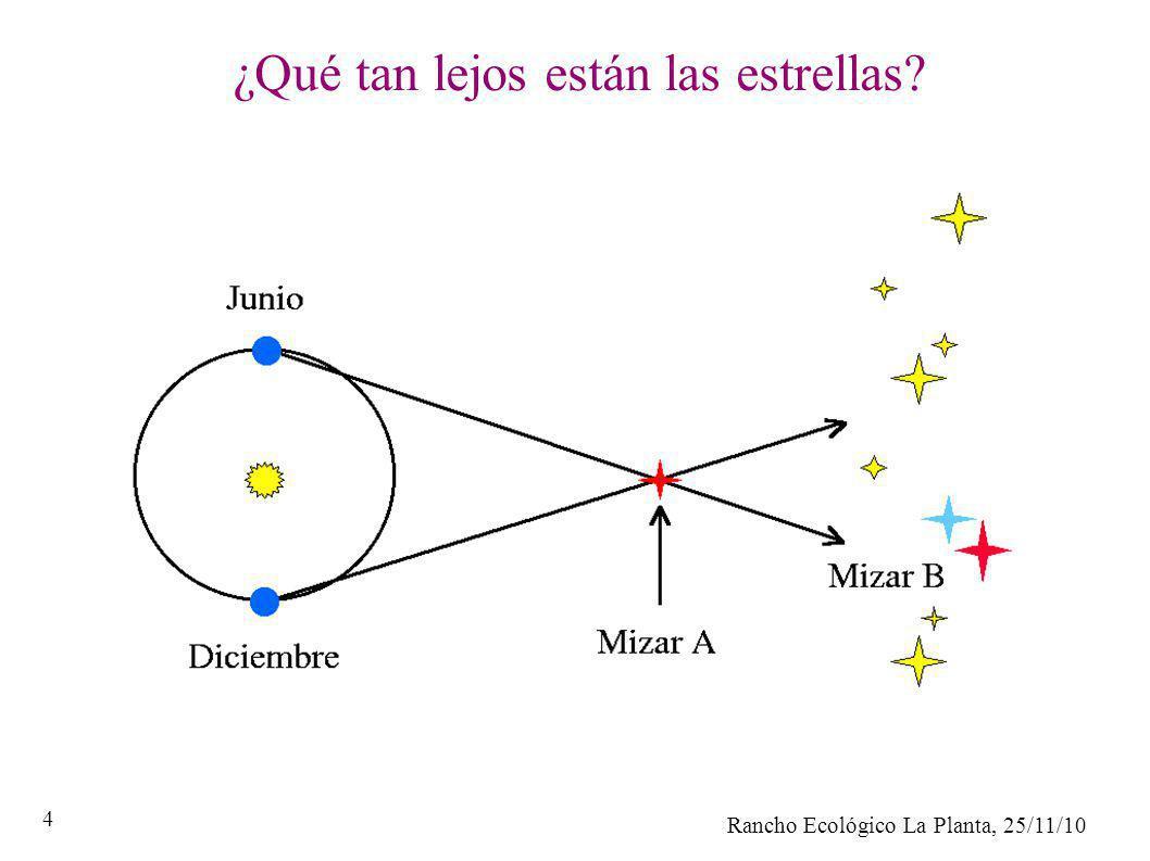 Rancho Ecológico La Planta, 25/11/10 4 ¿Qué tan lejos están las estrellas?