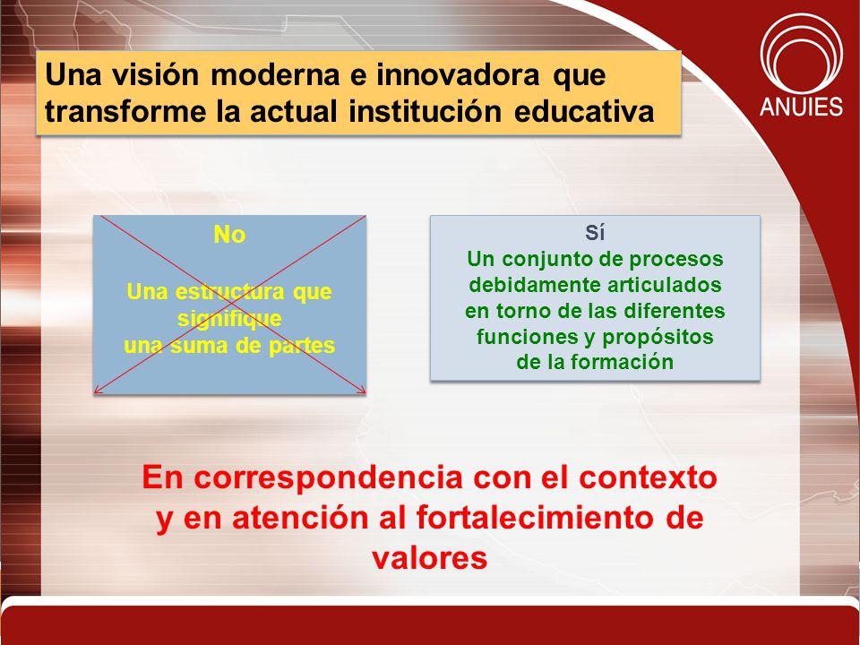 Una visión moderna e innovadora que transforme la actual institución educativa No Una estructura que signifique una suma de partes No Una estructura q