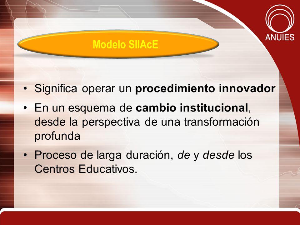 Significa operar un procedimiento innovador En un esquema de cambio institucional, desde la perspectiva de una transformación profunda Proceso de larg