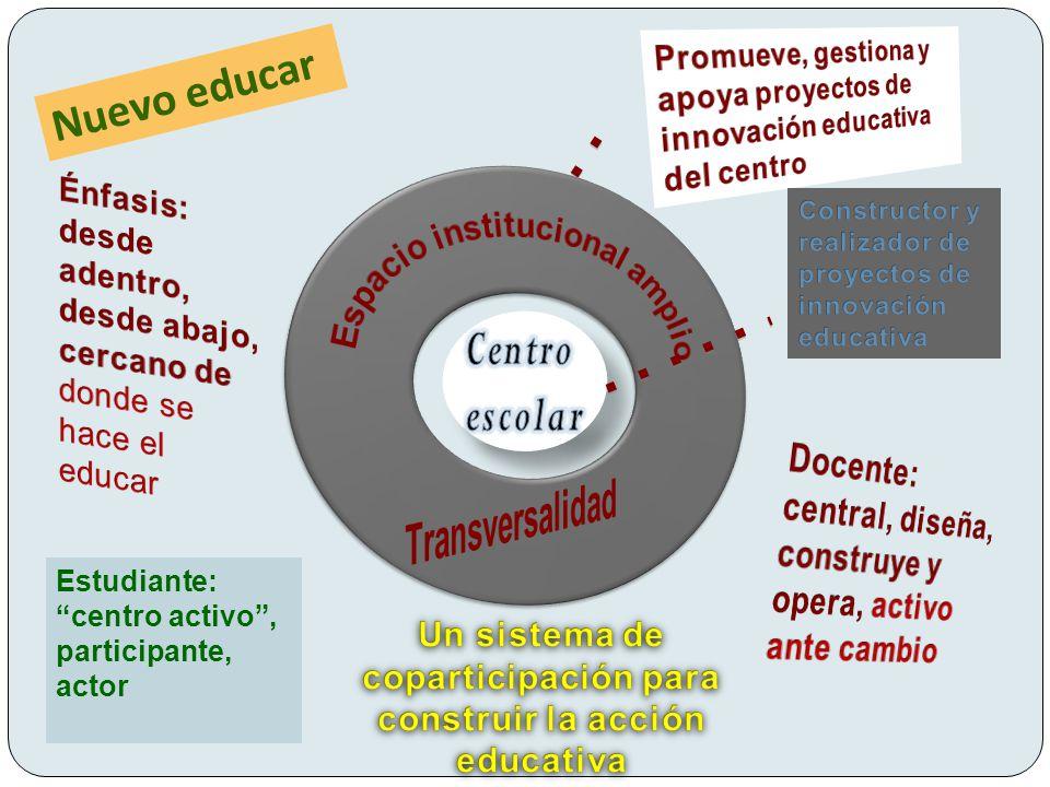 Estudiante: centro activo, participante, actor Nuevo educar