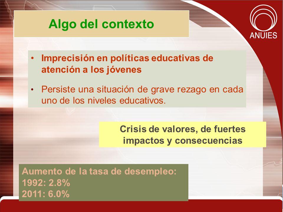 Imprecisión en políticas educativas de atención a los jóvenes Persiste una situación de grave rezago en cada uno de los niveles educativos. Algo del c